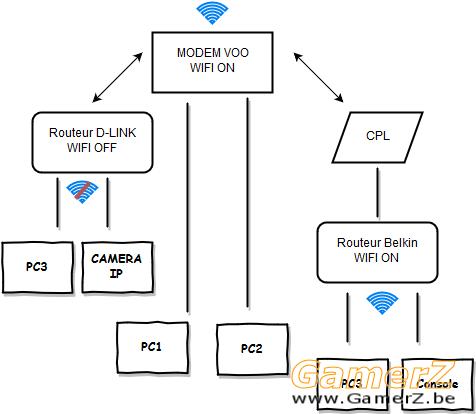 diagram res.png